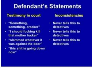 Prosecutors Powerpoint